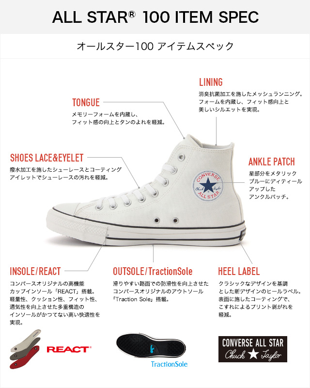CONVERSE ALL STAR 生誕100周年記念モデル「ALL STAR® 100 COLORS HI」
