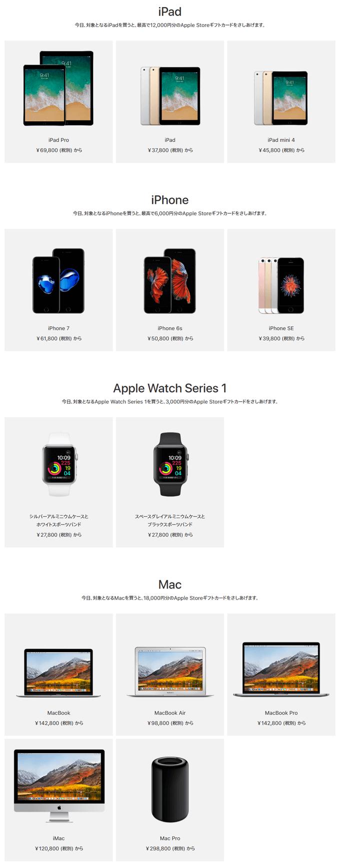 2018年Appleの初売り対象商品