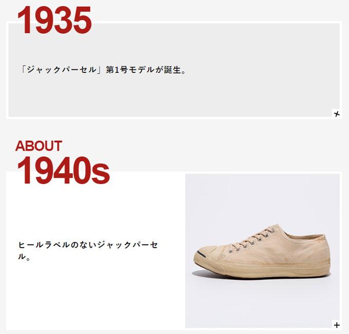 「ジャックパーセル」の第一号モデルが誕生したのが、1935年。